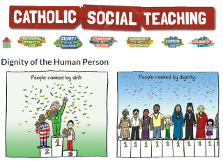 social catholic teaching