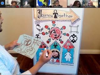 Jason Smith sử dụng hình ảnh người Mỹ gốc Phi để minh họa các yếu tố của cuộc đối thoại liên văn hóa Journeying Together trong phiên họp tháng 2 năm 2021. Hơn 2.300 thanh niên và các nhà lãnh đạo Bộ đã tham gia vào các giai đoạn khác nhau của chương trình Hành trình cùng nhau kể từ khi chương trình này được khởi động vào tháng 7 năm 2020 bởi Ủy ban Đa dạng Văn hóa trong Giáo hội của Hội đồng Giám mục Công giáo Hoa Kỳ. (Nguồn: CNS photo /Mar Muñoz-Visoso)